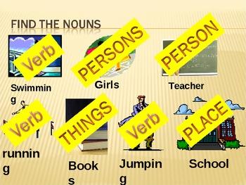 2nd Grade Plural nouns