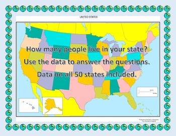 2nd Grade Population Data Anaylsis Word Problems on US State Populations