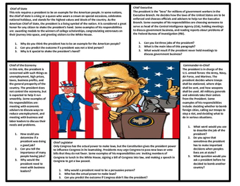 2nd Grade Reading Comprehension Articles President vs. Dictator