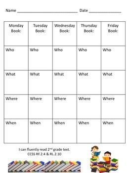 2nd Grade Reading Fluency