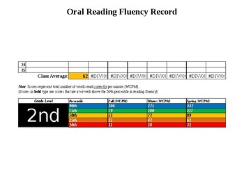 2nd Grade Reading Fluency Record