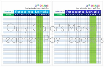 2nd Grade Reading Goals Tracking Chart Bundle – Fountas and Pinnell Levels