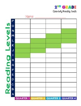 2nd Grade Reading Goals Tracking Chart – Fountas and Pinnell Levels