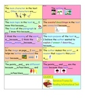 2nd Grade Reading: Informational Text CCSS Sentence Frames