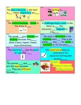 2nd Grade Reading Literature CCSS Student Sentence Frames