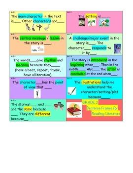 2nd Grade Reading Literature CCSS Student Sentence Frames