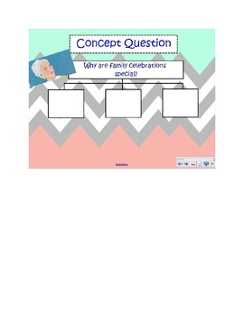 2nd Grade Reading Street Common Core Reading Slides (A Birthday Basket for Tia)