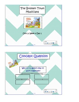 2nd Grade Reading Street Common Core Reading Slides (Breme