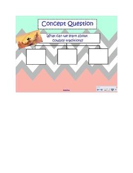2nd Grade Reading Street Common Core Reading Slides (Cowboys)