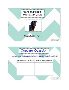 2nd Grade Reading Street Common Core Reading Slides (Tara and Tiree)