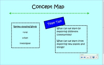 2nd Grade Reading Street Common Core Reading Slides (The Twin Club)