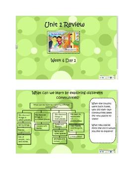 2nd Grade Reading Street Common Core Reading Slides (Unit