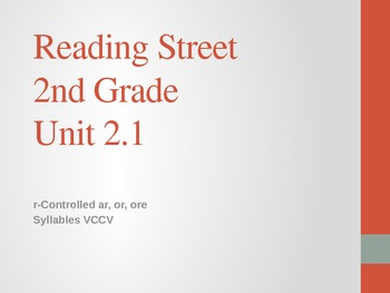 2nd Grade Reading Street Differentiated Spelling Unit 2.1 Power Point