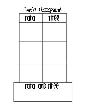 2nd Grade Reading Street - Tara & Tiree