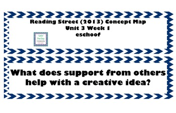 2nd Grade Reading Street Unit 3 Week 1 Concept Map