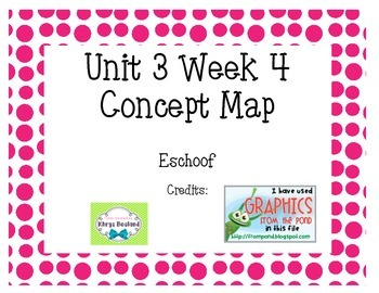 2nd Grade Reading Street Unit 3 Week 4 Concept Map