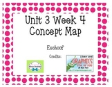 2nd Grade Reading Street Unit 3 Week 4 Concept Map