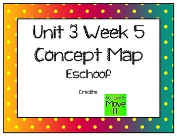 2nd Grade Reading Street Unit 3 Week 5 Concept Map