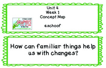2nd Grade Reading Street Unit 4 Week 1 Concept Map