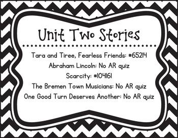 2nd Grade Reading Street Unit AR Quiz Posters