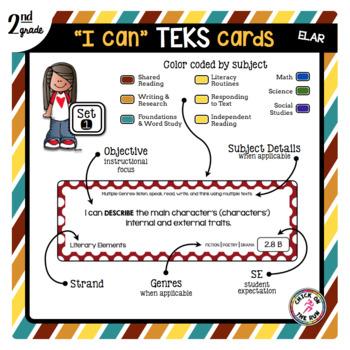 2nd Grade Reading TEKS Cards