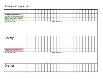 2nd Grade Reading TEKS Checklist