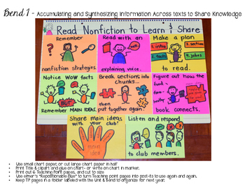 2nd Grade Reading Unit 5 Nonfiction Book Clubs Charts & Teaching Points