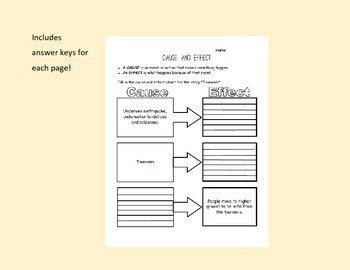 2nd Grade Reading Wonders Cause and Effect Unit 4 Week 2