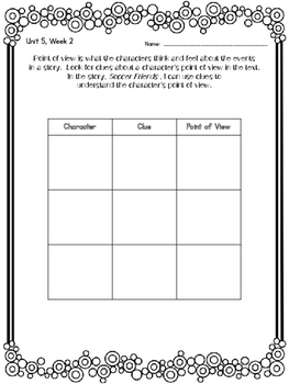 2nd Grade Reading Wonders Unit 5 Week 2 Guided Reading & Analytical Writing Pack