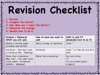 2nd Grade Revision Unit - Based on Lucy Calkins Curriculum