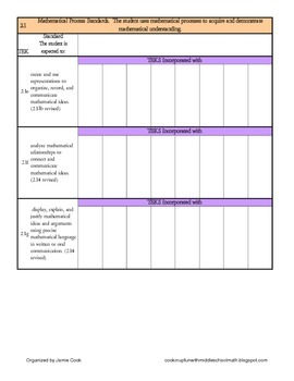 2nd Grade STAAR Math TEKS Checklist (with new TEKS effective 2014-2015)