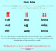 2nd Grade Saxon Phonics Lessons 31-34 Bundle