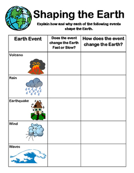 2nd Grade Science Assessment Set