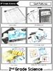 2nd Grade Science Curriculum Unit 1: Properties of Matter