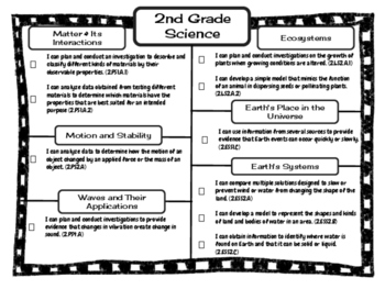 2nd Grade Science Missouri Learning Standards I can Statement & Checklist