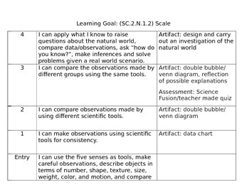 2nd Grade Science Scales, first 9 weeks