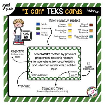 2nd Grade Science TEKS Cards
