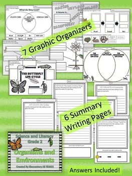 2nd Grade Science and Literacy: Organisms and Environments (TEKS & NGSS)