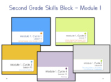 2nd Grade Skills Block - EL Education - Year Bundle (Modules 1-4)