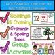 2nd Grade Skills PowerPoints, Unit 1 (ALIGNED to EngageNY CKLA) ZERO PREP!