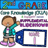 2nd Grade Skills PowerPoints, Unit 1 (ALIGNED to EngageNY