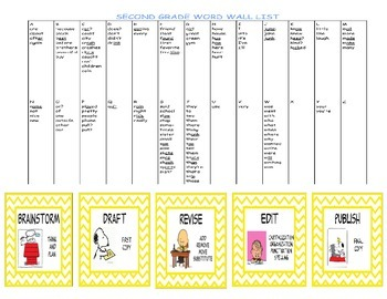 2nd Grade Snoopy theme desk information chart