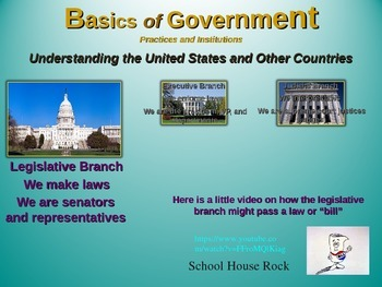 "2nd Grade Social Studies ""Basics of Government"" - engaging PPT and handouts"