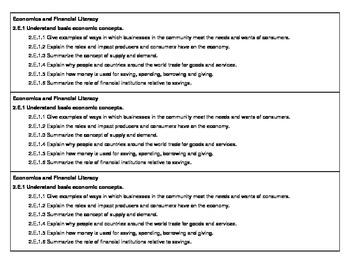 2nd Grade Social Studies Essential Question Cards (North Carolina)