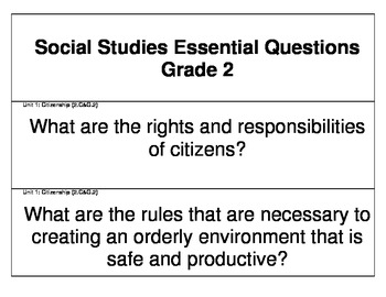 2nd Grade Social Studies Essential Question Cards (North C