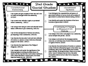 2nd Grade Social Studies Missouri Learning Standards I can Statement & Checklist