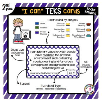 2nd Grade Social Studies TEKS Cards