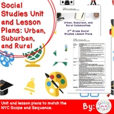 Urban, Suburban, Rural Communities 2nd Grade Social Studie
