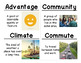 2nd Grade Social Studies Vocab Cards: Urban, Suburban, and Rural Communities