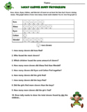 2nd Grade St. Patrick's Day Pictograph Practice Sheet